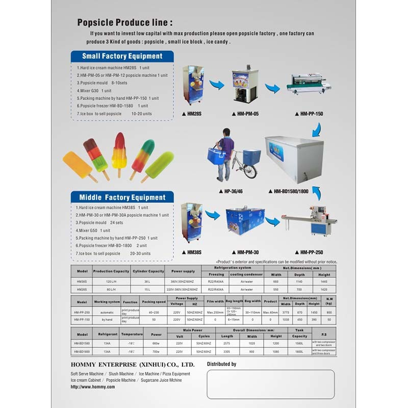 Information of Popsicle machine