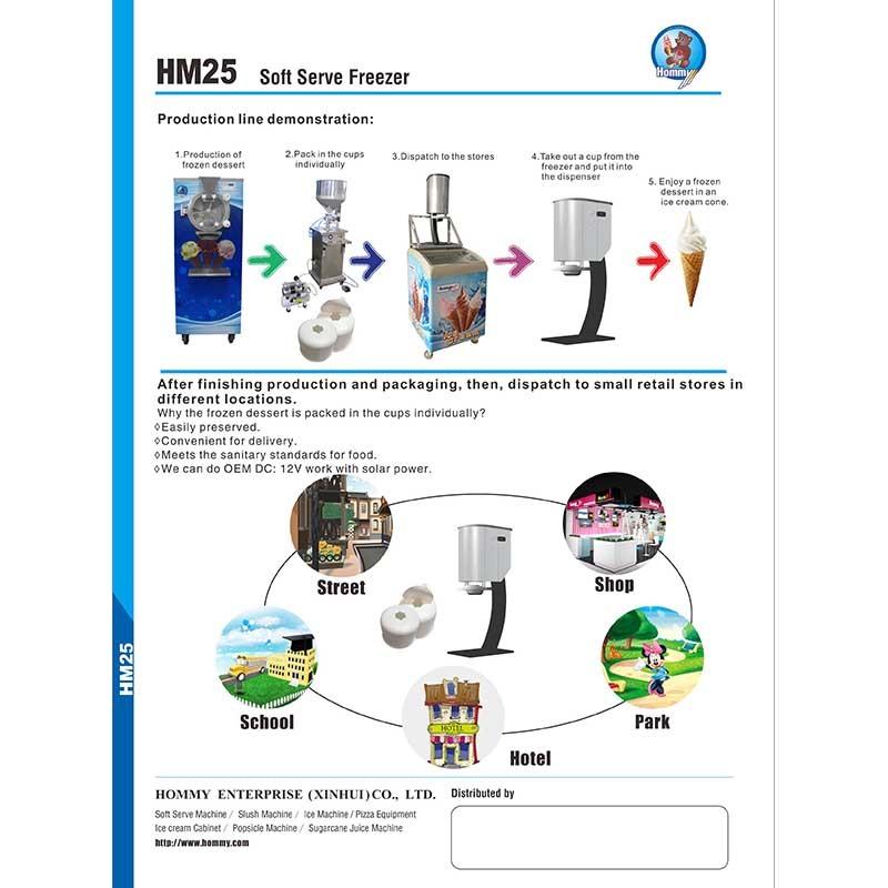 Information of Ice cream blender